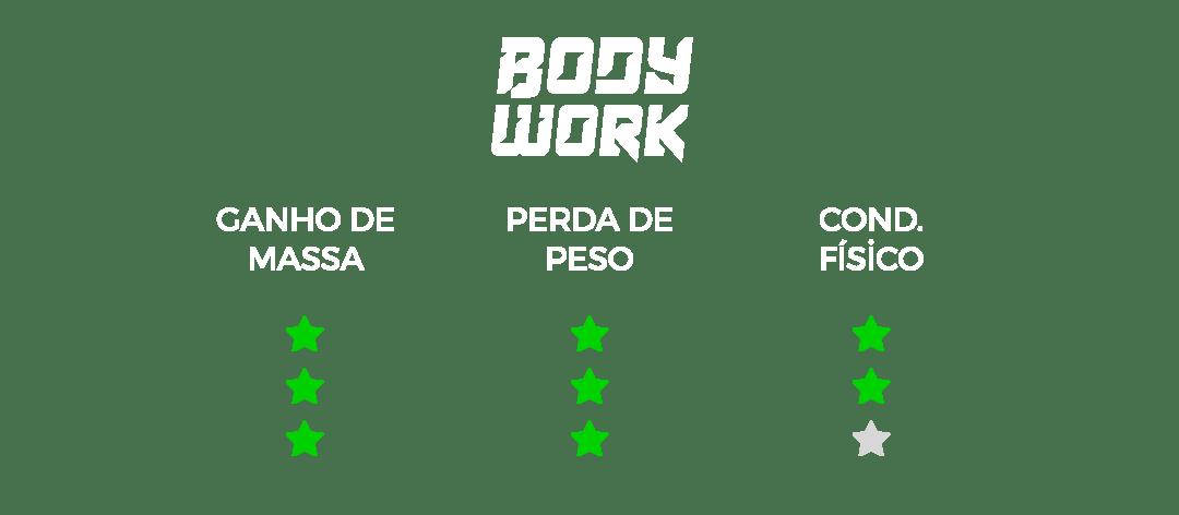 body-work
